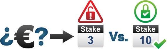 stake-euros