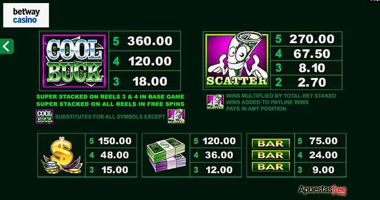 cool buck betway casino