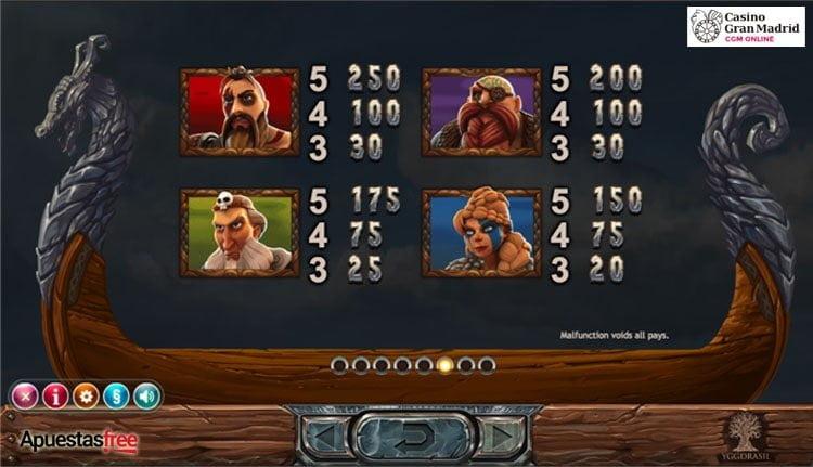slot Vikings go Berzerk CGM