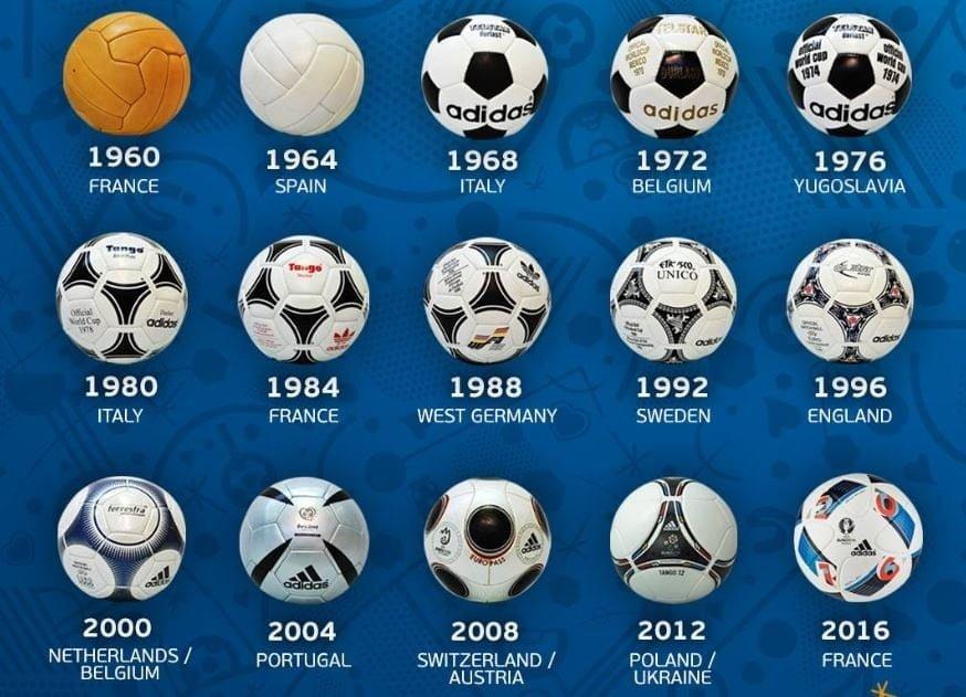 balones eurocopa