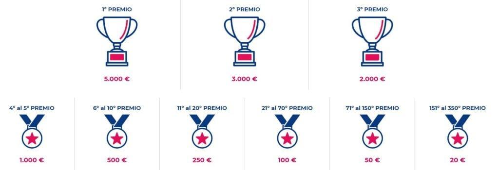 premios casino gran madrid